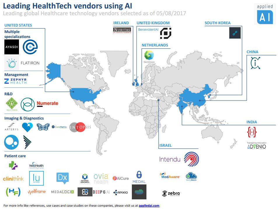 leading global healthcare technology company