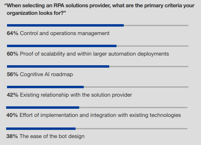 List of primary criteria for RPA vendor selection