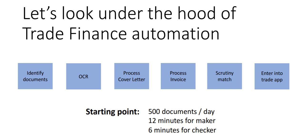 WorkFusion trade finance automation