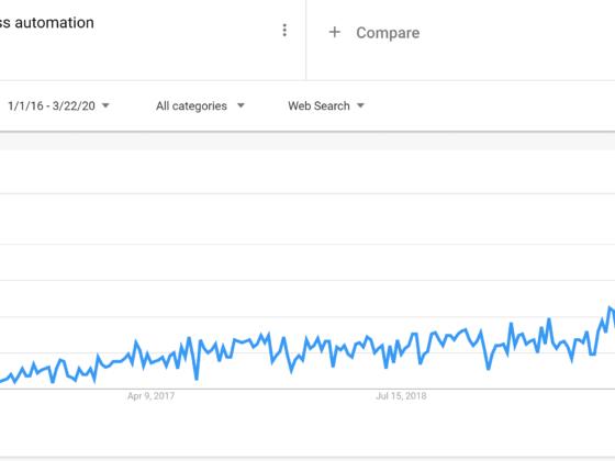 Interest in RPA keeps on growing