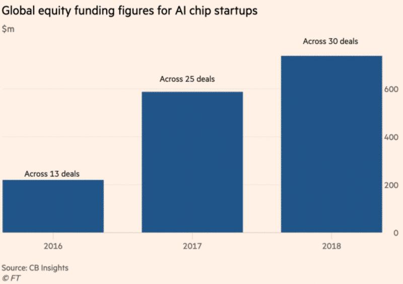 AI的未来:2019年人工智能发展深度指南