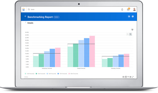 Benchmarking report of Workday's DaaS tool