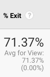 Exit rate on Google Analytics