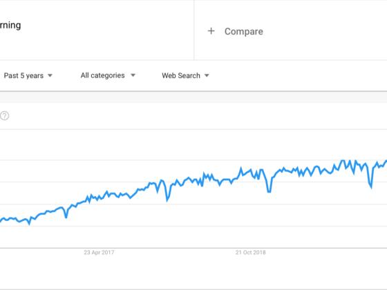 Interest in ML is still high