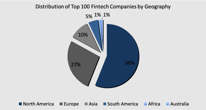 Fintech companies by geography