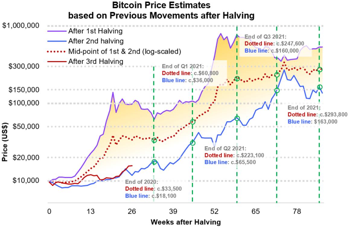 bitcoin investment 2021 turtingiausi bitcoin turėtojai