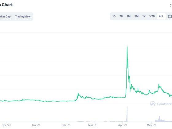 cryptocurrency exchange platform rangsor mennyibe kerül 1 bitcoin font